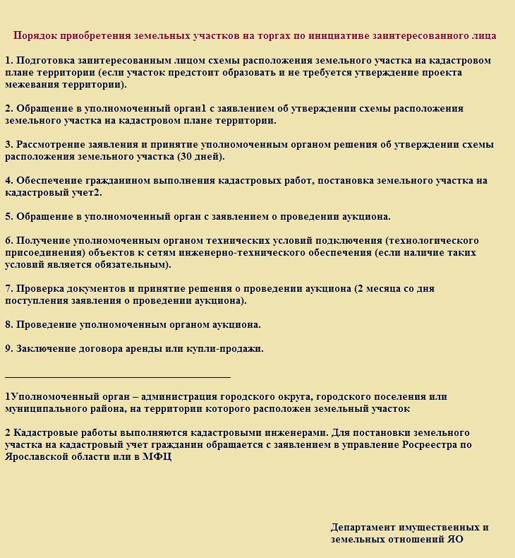 Провести электричество бесплатно в ярославском районе порядок заключения договора на электроснабжение на арендованое помещение